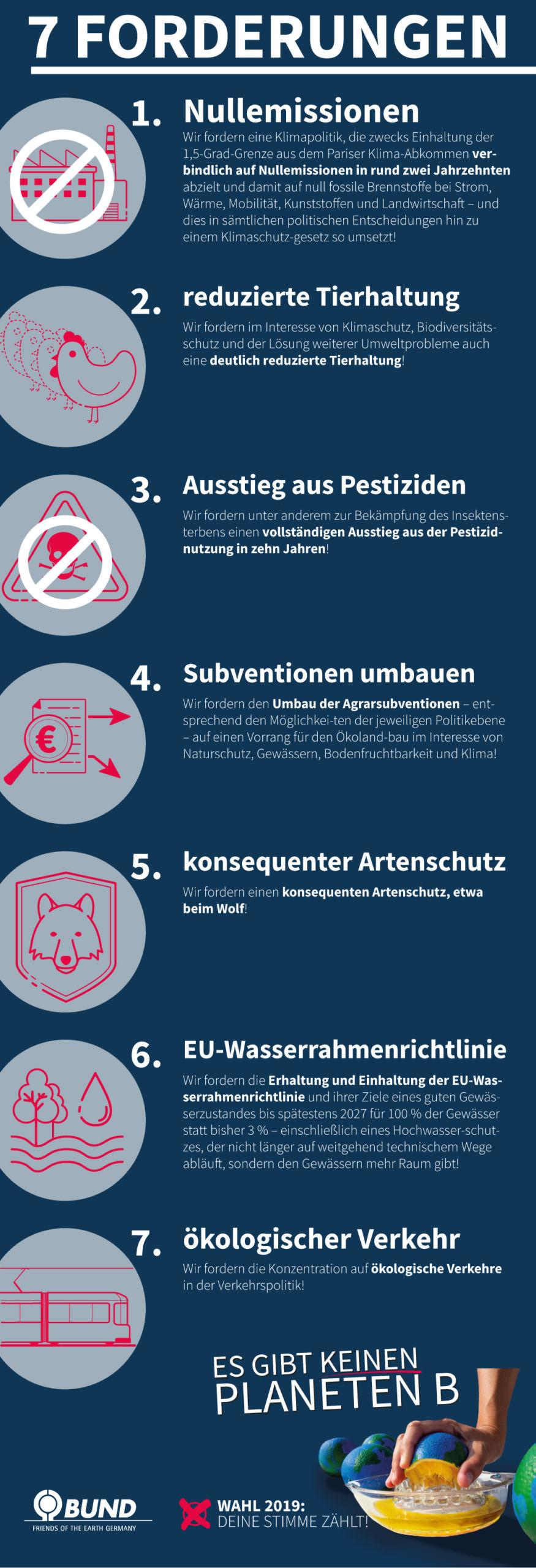 7 Forderungen an die Politik in Sachsen - BUND Sachsen e.V.
