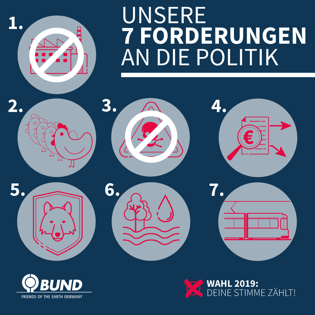 Sharebales for BUND Sachsen e.V. - 7 Public Demands