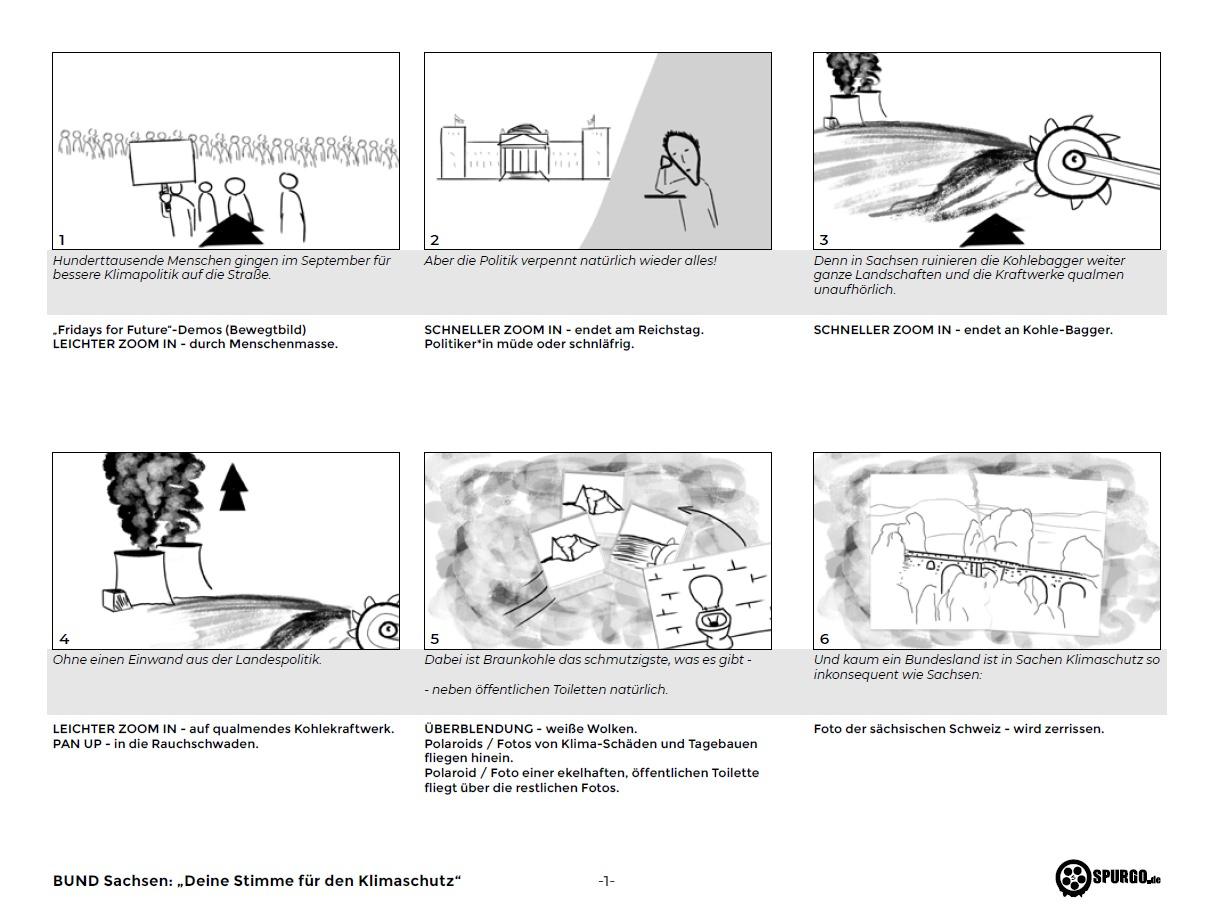 Storyboard BUND Sachsen e.V.
